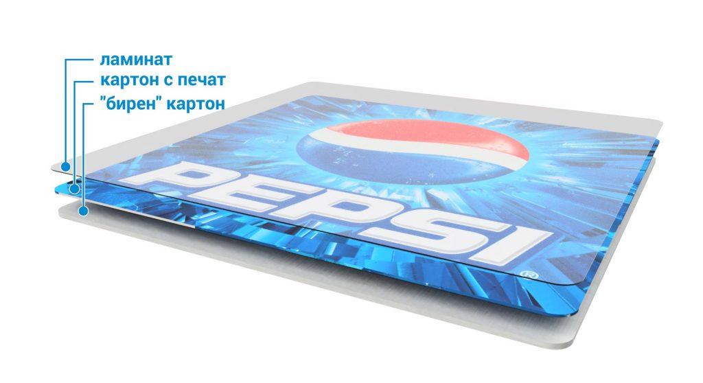 схема за подложка на чаша от бирен картон с печат и ламинат