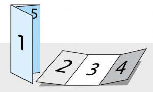 номерация на страници на дипляна